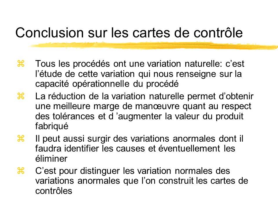 Conclusion sur les cartes de contrôle zTous les procédés ont une variation naturelle: cest létude de cette variation qui nous renseigne sur la capacit