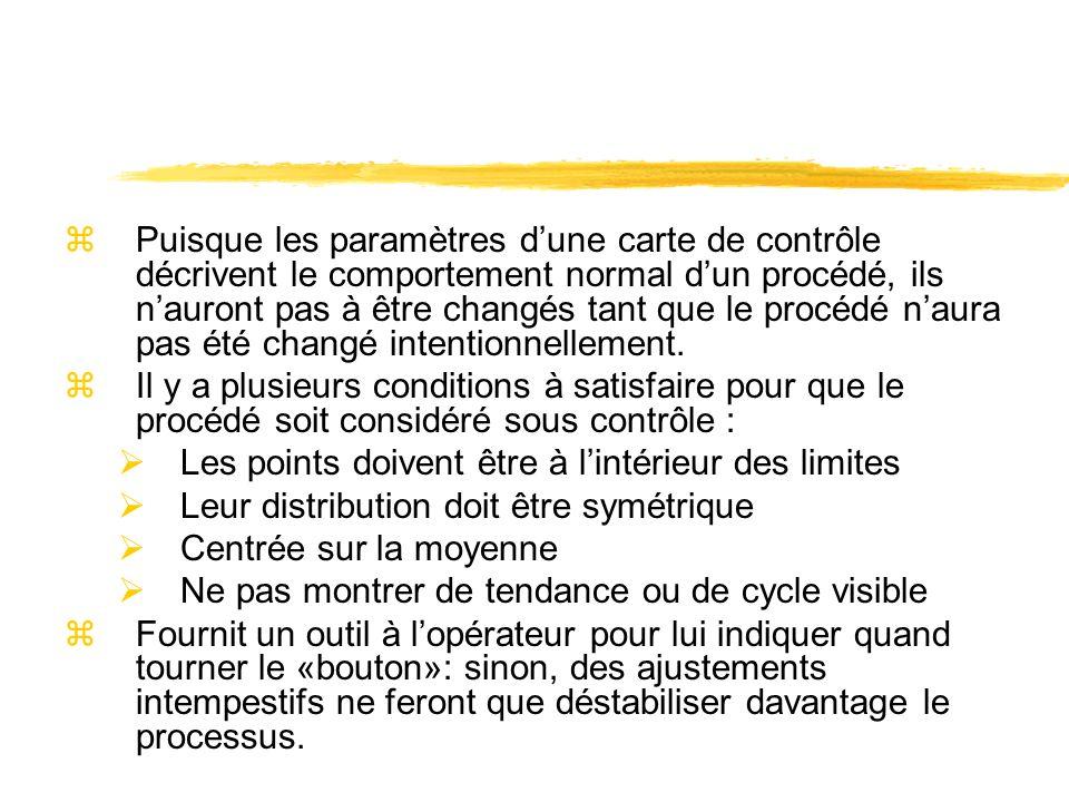 zPuisque les paramètres dune carte de contrôle décrivent le comportement normal dun procédé, ils nauront pas à être changés tant que le procédé naura