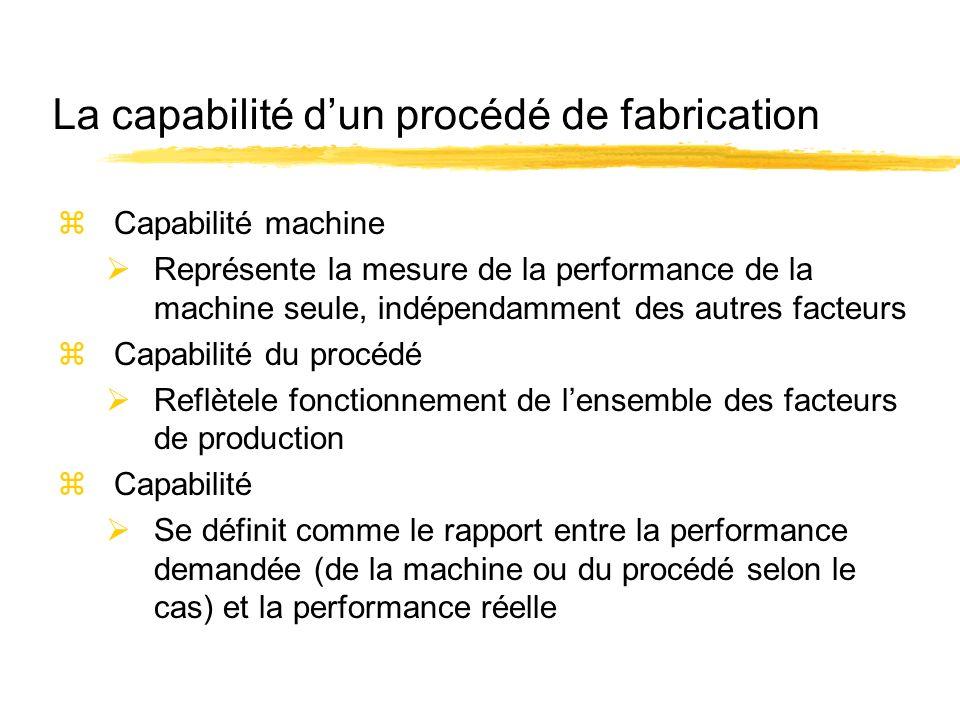 La capabilité dun procédé de fabrication zCapabilité machine Représente la mesure de la performance de la machine seule, indépendamment des autres fac