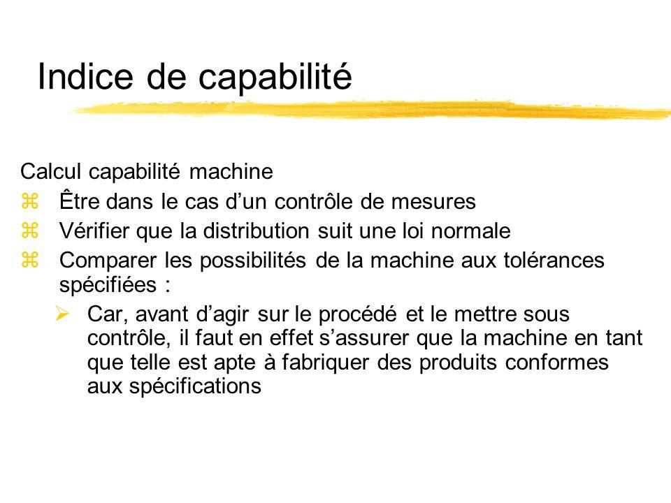 Indice de capabilité Calcul capabilité machine zÊtre dans le cas dun contrôle de mesures zVérifier que la distribution suit une loi normale zComparer