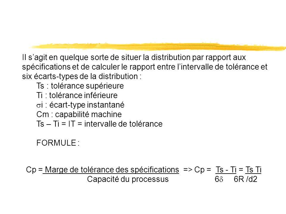 Cp = Marge de tolérance des spécifications => Cp = Ts - Ti = Ts Ti Capacité du processus 6 6R /d2 Il sagit en quelque sorte de situer la distribution