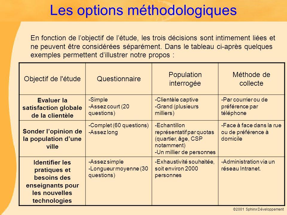 ©2001 Sphinx Développement Les options méthodologiques En fonction de lobjectif de létude, les trois décisions sont intimement liées et ne peuvent êtr