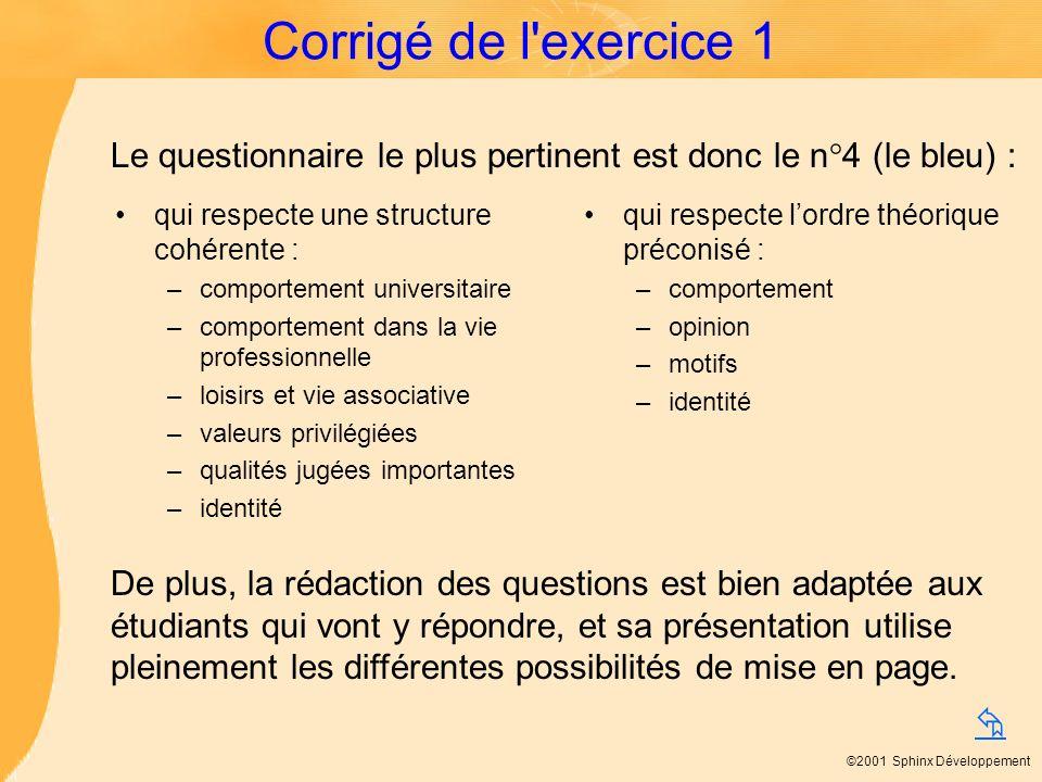 ©2001 Sphinx Développement Corrigé de l'exercice 1 qui respecte une structure cohérente : –comportement universitaire –comportement dans la vie profes