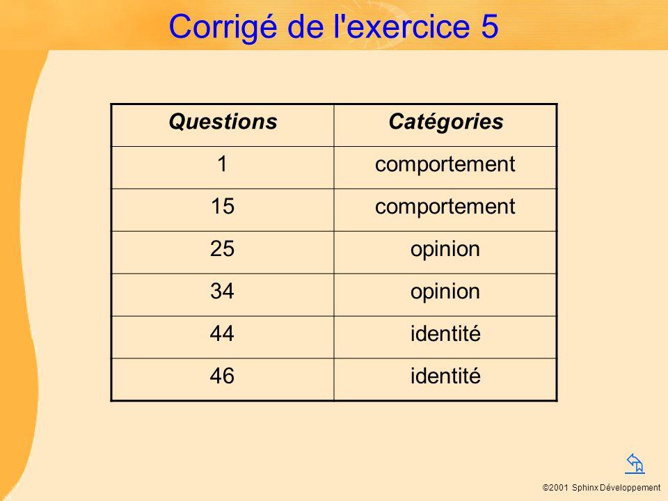 ©2001 Sphinx Développement Corrigé de l'exercice 5 QuestionsCatégories 1comportement 15comportement 25opinion 34opinion 44identité 46identité