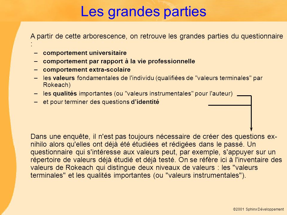 ©2001 Sphinx Développement Les grandes parties A partir de cette arborescence, on retrouve les grandes parties du questionnaire : –comportement univer