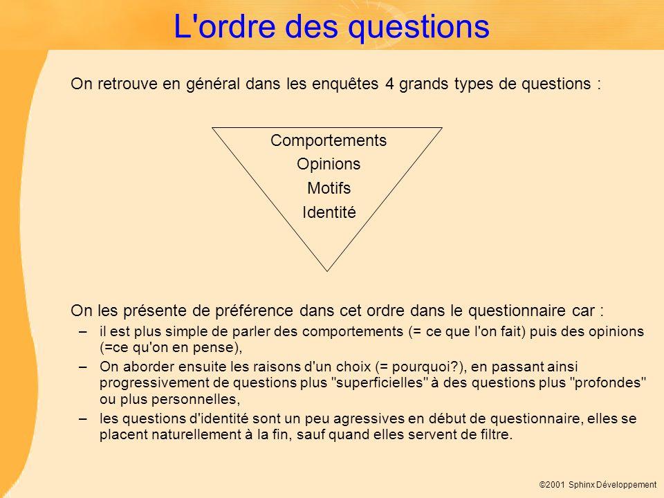 ©2001 Sphinx Développement L'ordre des questions On retrouve en général dans les enquêtes 4 grands types de questions : Comportements Opinions Motifs