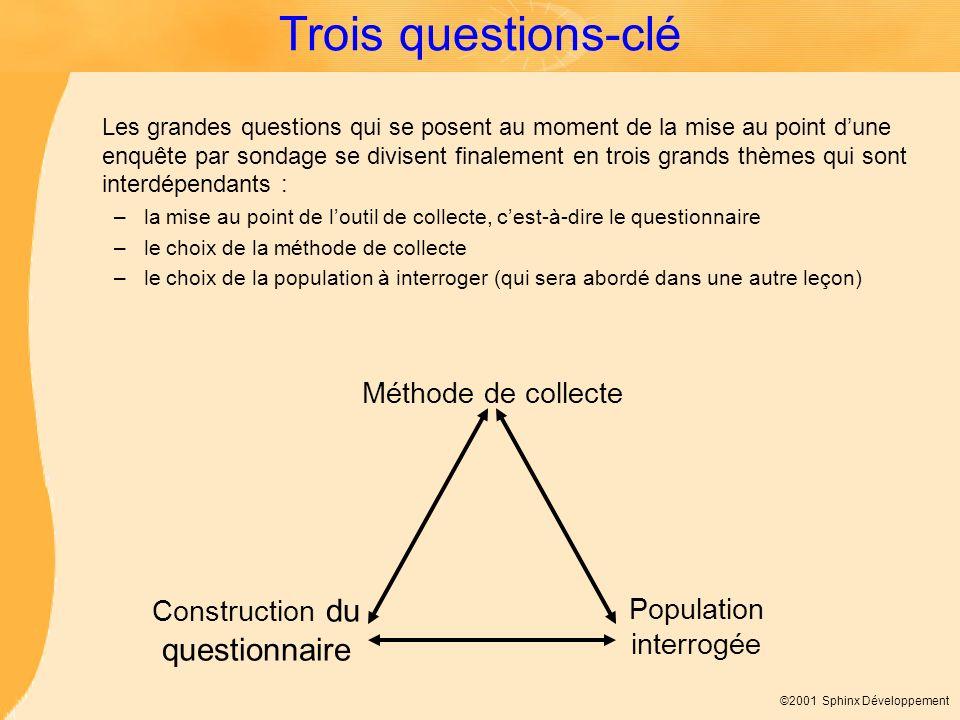©2001 Sphinx Développement Trois questions-clé Les grandes questions qui se posent au moment de la mise au point dune enquête par sondage se divisent