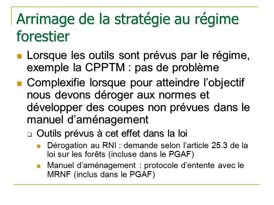 Arrimage de la stratégie au régime forestier Lorsque les outils sont prévus par le régime, exemple la CPPTM : pas de problème Lorsque les outils sont