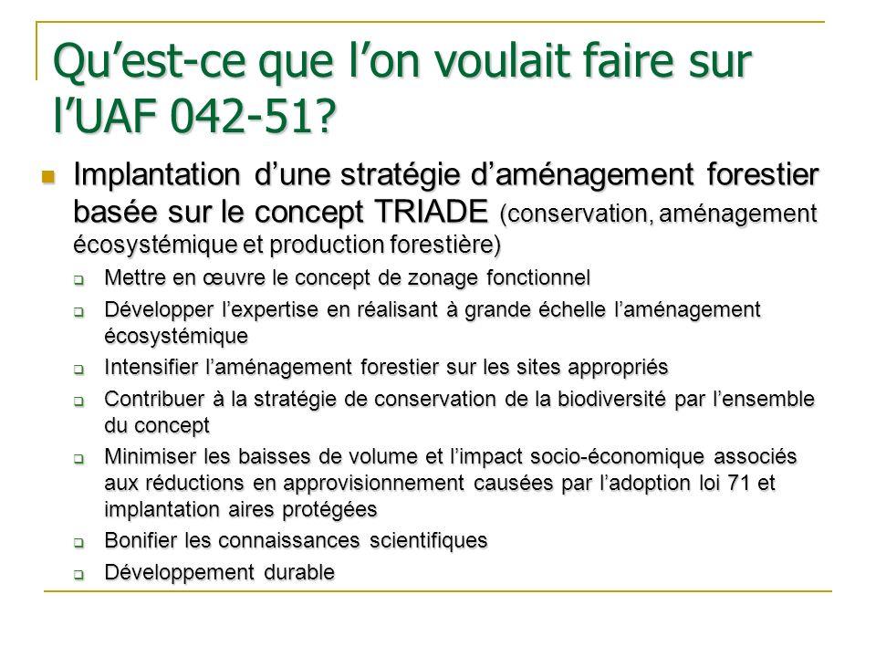 Quest-ce que lon voulait faire sur lUAF 042-51? Implantation dune stratégie daménagement forestier basée sur le concept TRIADE (conservation, aménagem