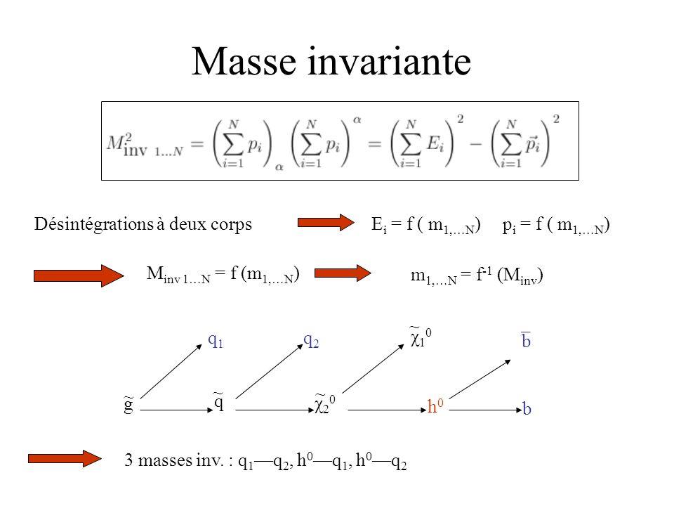 Masse invariante g q χ20χ20 χ10χ10 h0h0 b b q1q1 q2q2 ~ ~ ¯ ~ ~ 3 masses inv. : q 1 q 2, h 0 q 1, h 0 q 2 Désintégrations à deux corpsE i = f ( m 1,…N