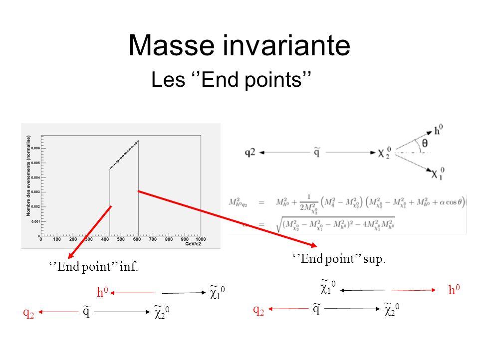 Masse invariante Les End points End point inf. End point sup. q χ20χ20 χ10χ10 h0h0 q2q2 ~ ~ ~ q χ20χ20 χ10χ10 h0h0 q2q2 ~ ~ ~