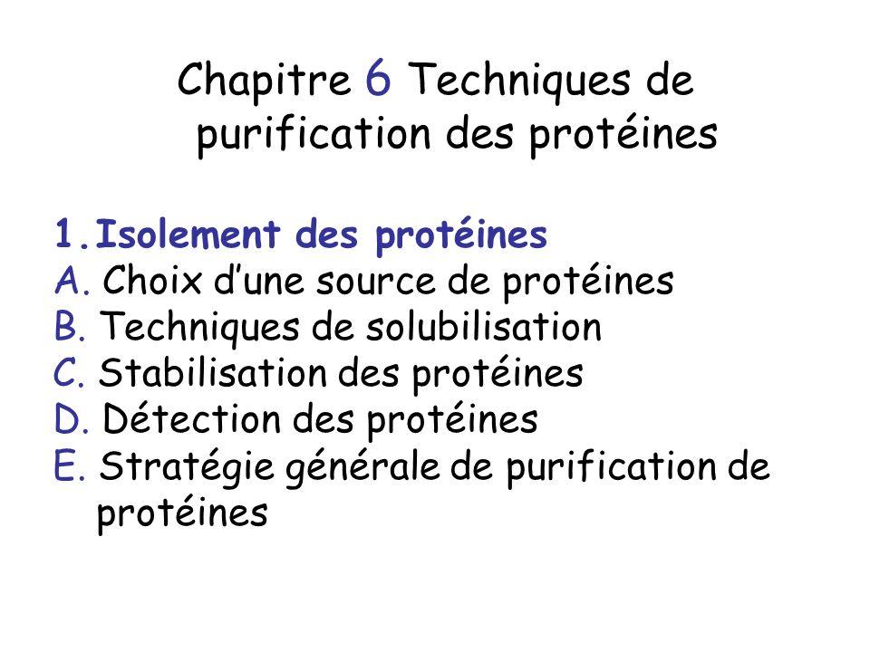Chapitre 6 Techniques de purification des protéines 1.Isolement des protéines A. Choix dune source de protéines B. Techniques de solubilisation C. Sta