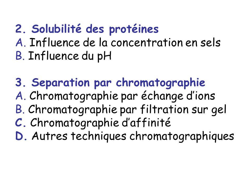 2. Solubilité des protéines A. Influence de la concentration en sels B. Influence du pH 3. Separation par chromatographie A. Chromatographie par échan