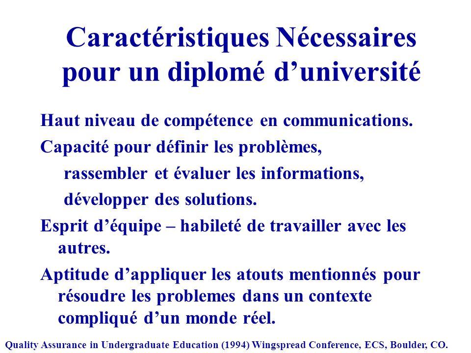 Caractéristiques Nécessaires pour un diplomé duniversité Haut niveau de compétence en communications. Capacité pour définir les problèmes, rassembler