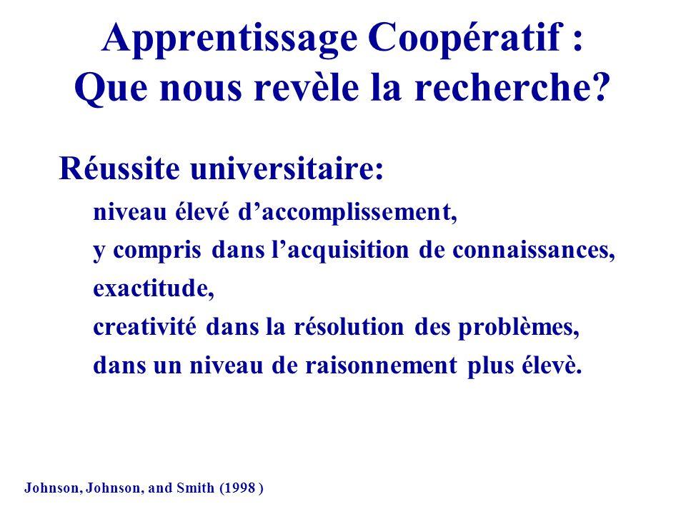 Apprentissage Coopératif : Que nous revèle la recherche? Réussite universitaire: niveau élevé daccomplissement, y compris dans lacquisition de connais