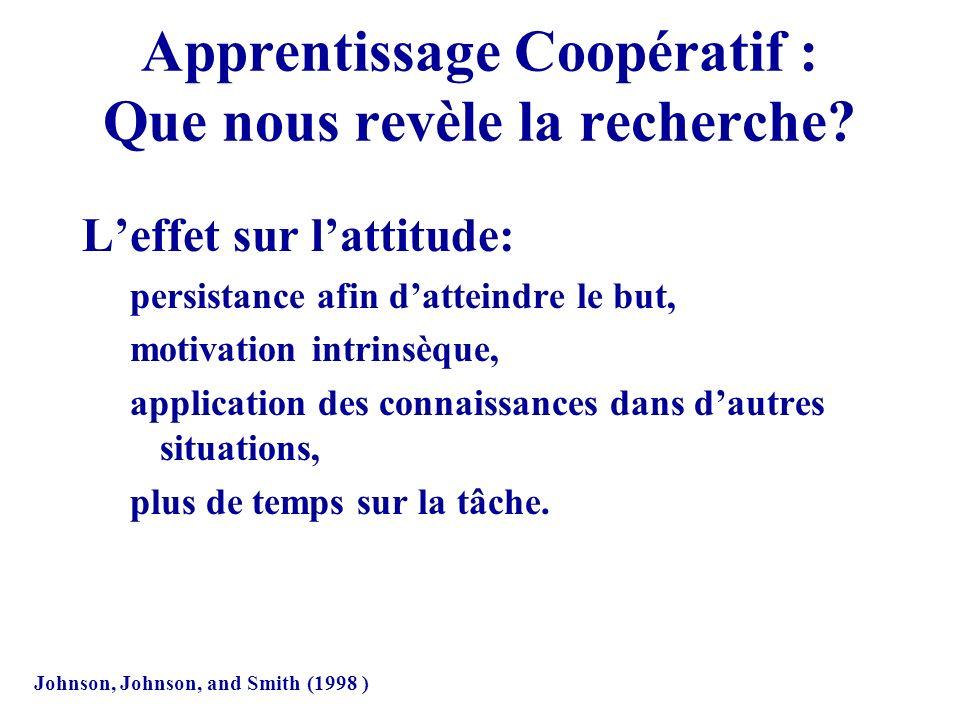 Apprentissage Coopératif : Que nous revèle la recherche? Leffet sur lattitude: persistance afin datteindre le but, motivation intrinsèque, application