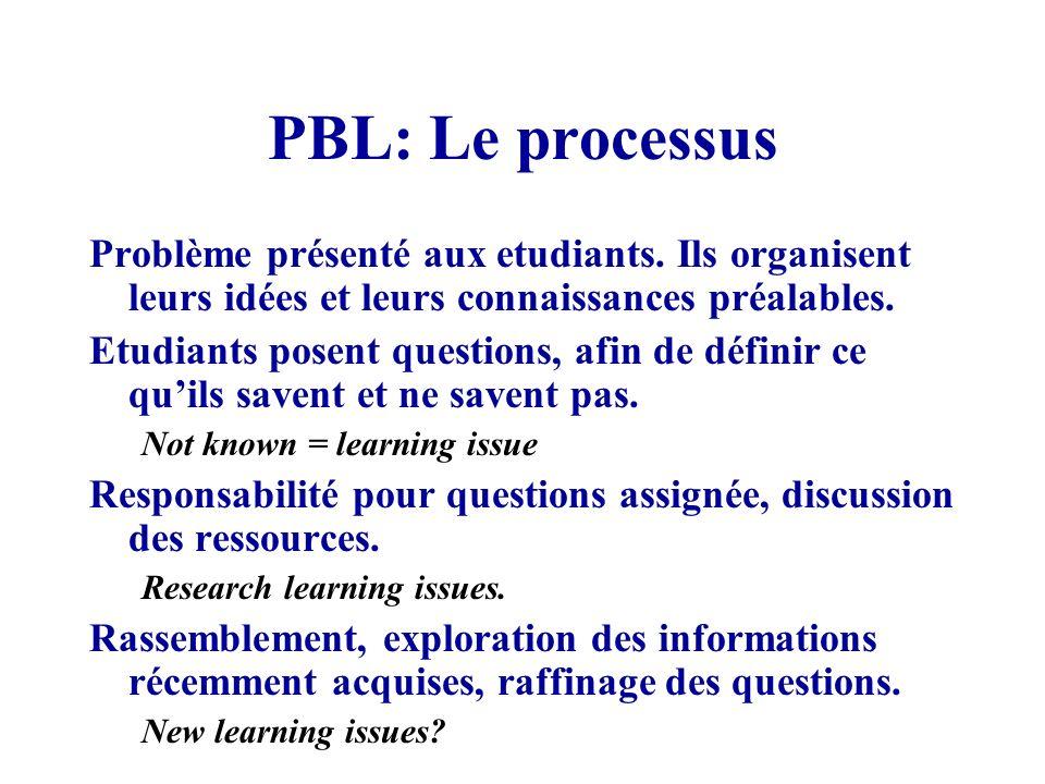 PBL: Le processus Problème présenté aux etudiants. Ils organisent leurs idées et leurs connaissances préalables. Etudiants posent questions, afin de d