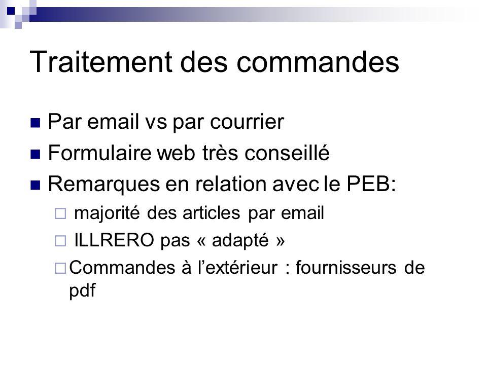Traitement des commandes Par email vs par courrier Formulaire web très conseillé Remarques en relation avec le PEB: majorité des articles par email IL
