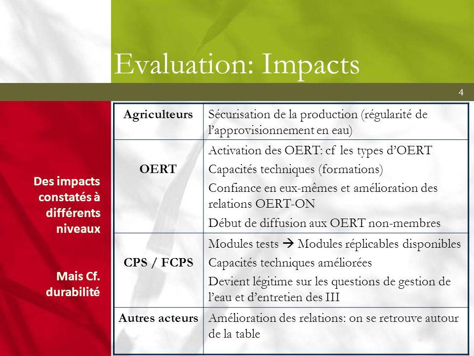 4 Evaluation: Impacts AgriculteursSécurisation de la production (régularité de lapprovisionnement en eau) OERT Activation des OERT: cf les types dOERT