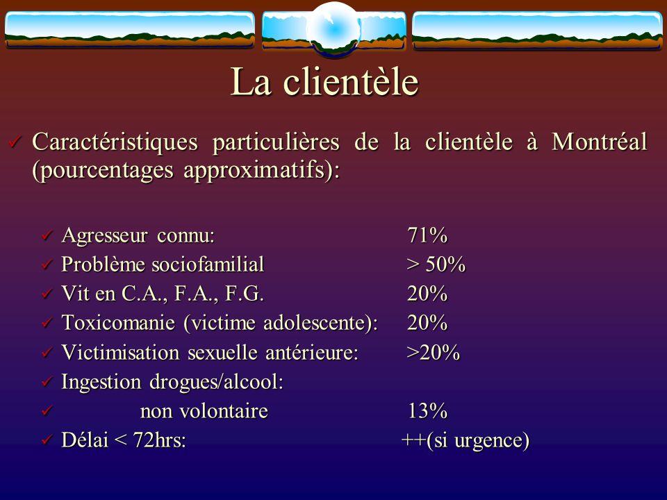 La clientèle Caractéristiques particulières de la clientèle à Montréal (pourcentages approximatifs): Caractéristiques particulières de la clientèle à