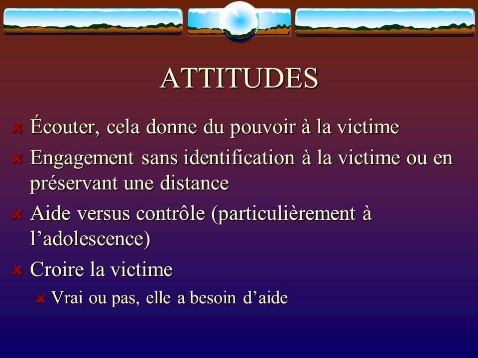 ATTITUDES Écouter, cela donne du pouvoir à la victime Engagement sans identification à la victime ou en préservant une distance Aide versus contrôle (