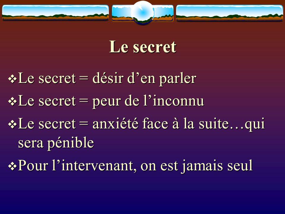 Le secret Le secret = désir den parler Le secret = désir den parler Le secret = peur de linconnu Le secret = peur de linconnu Le secret = anxiété face
