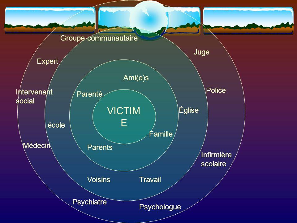 VICTIM E Ami(e)s Famille Parents école Groupe communautaire TravailVoisins Juge Médecin Psychologue Psychiatre Église Intervenant social Police Expert