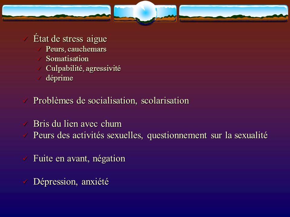 État de stress aigue État de stress aigue Peurs, cauchemars Peurs, cauchemars Somatisation Somatisation Culpabilité, agressivité Culpabilité, agressiv
