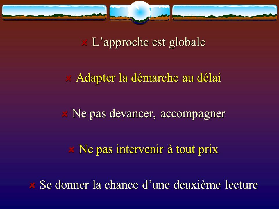 Lapproche est globale Adapter la démarche au délai Ne pas devancer, accompagner Ne pas intervenir à tout prix Se donner la chance dune deuxième lectur