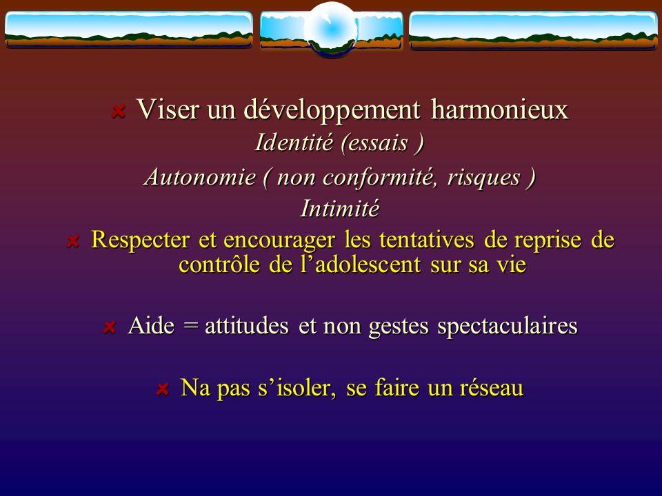 Viser un développement harmonieux Identité (essais ) Autonomie ( non conformité, risques ) Intimité Respecter et encourager les tentatives de reprise