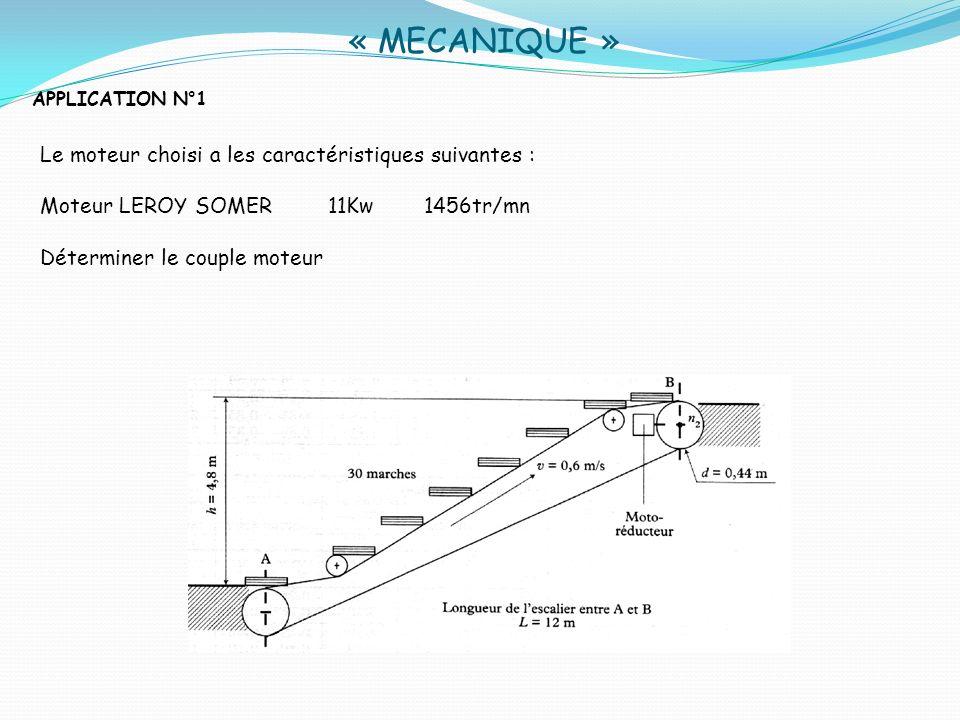 « MECANIQUE » APPLICATION N°1 Le moteur choisi a les caractéristiques suivantes : Moteur LEROY SOMER 11Kw 1456tr/mn Déterminer le couple moteur