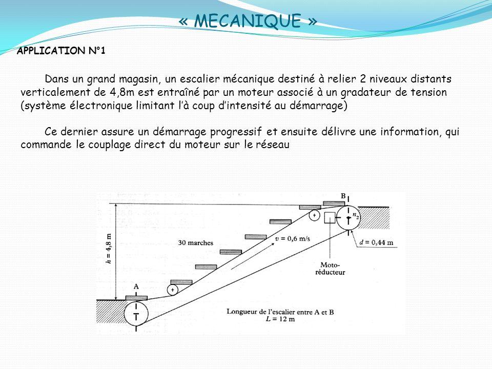 « MECANIQUE » APPLICATION N°1 Lescalier possède 30 marches utiles pouvant recevoir chacune 2 personnes dont le poids moyen est estimé à 65 Kg par personne Sachant que le coefficient de remplissage ne dépasse pas 80% calculer lénergie nécessaire au transport de la clientèle (g=10)