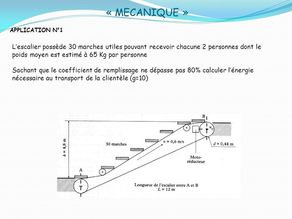 « MECANIQUE » APPLICATION N° 4 Calculer le moment dinertie total du système ramené à la fréquence de rotation du moteur Rappel : Le moment dinertie dune charge tournant à la vitesse N1 ou ω1 du moteur est Ј = Ј (N2 /N1)² = Ј (ω2 /ω1 )² Linertie dune masse M en mouvement linéaire ramenée à la vitesse ω du moteur est Ј = M ( v / ω )²