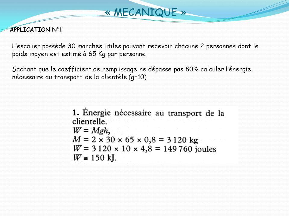 « MECANIQUE » APPLICATION N° 3 Calculer la puissance utile