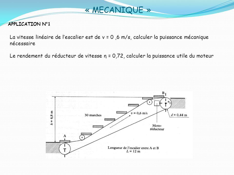 « MECANIQUE » APPLICATION N°1 La vitesse linéaire de lescalier est de v = 0,6 m/s, calculer la puissance mécanique nécessaire Le rendement du réducteur de vitesse η = 0,72, calculer la puissance utile du moteur