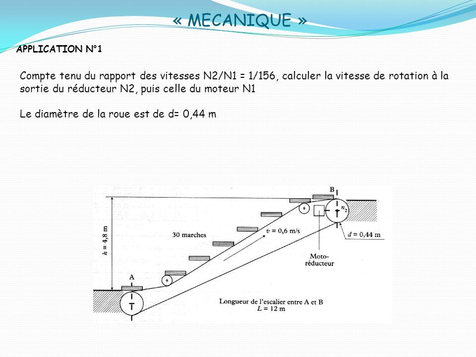 « MECANIQUE » APPLICATION N°1 Compte tenu du rapport des vitesses N2/N1 = 1/56, calculer la vitesse de rotation à la sortie du réducteur N2, puis celle du moteur N1 Le diamètre de la roue est de d= 0,44 m