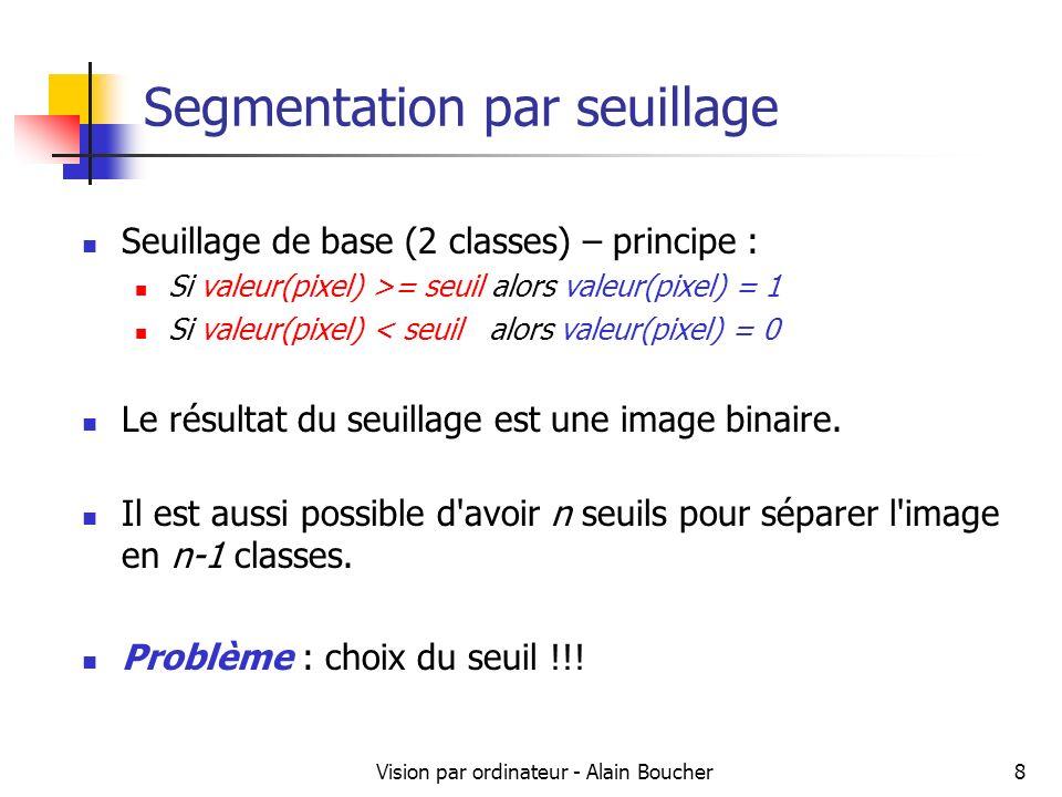 Vision par ordinateur - Alain Boucher19 Exemple de seuillage adaptatif Les 4 sous images de coins ne sont pas traitées car variance<100