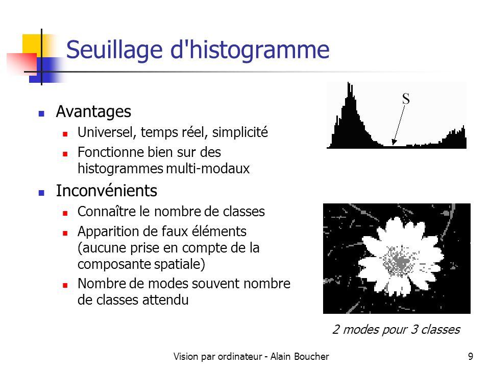 Vision par ordinateur - Alain Boucher10 Seuillage d histogramme simple Seuillage simple Source : http://www.gpa.etsmtl.ca/cours/gpa669/