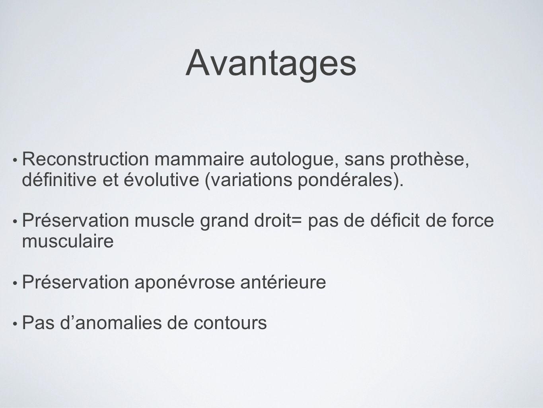Avantages Reconstruction mammaire autologue, sans prothèse, définitive et évolutive (variations pondérales). Préservation muscle grand droit= pas de d
