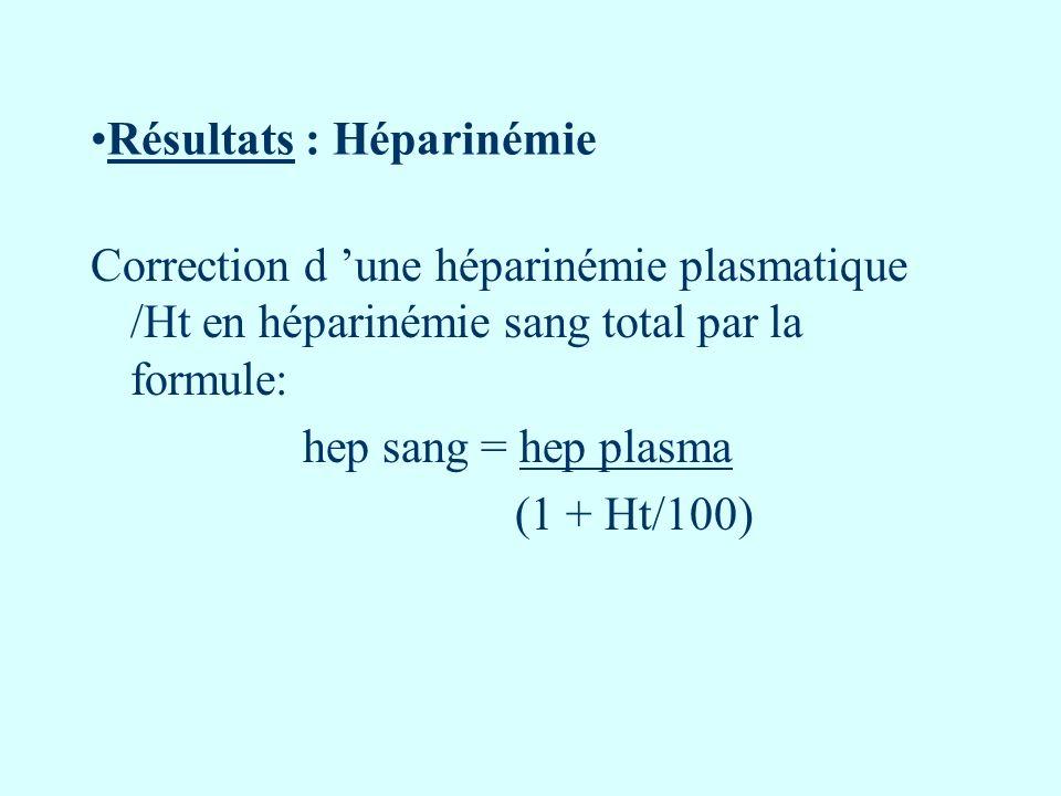 Résultats : Héparinémie Correction d une héparinémie plasmatique /Ht en héparinémie sang total par la formule: hep sang = hep plasma (1 + Ht/100)