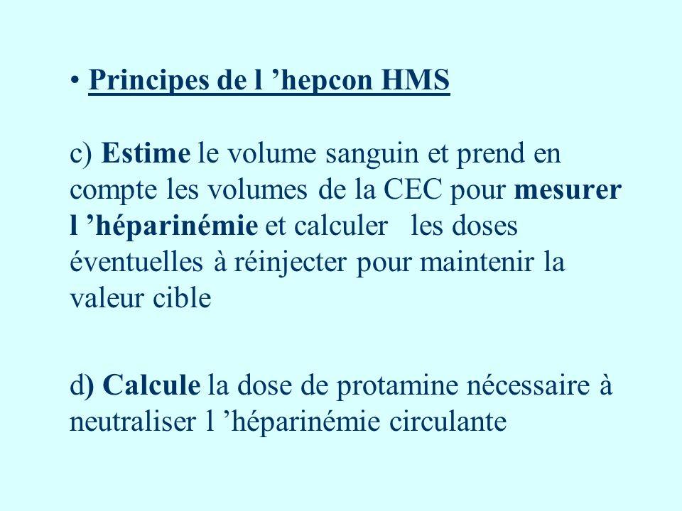 Principes de l hepcon HMS c) Estime le volume sanguin et prend en compte les volumes de la CEC pour mesurer l héparinémie et calculer les doses éventu