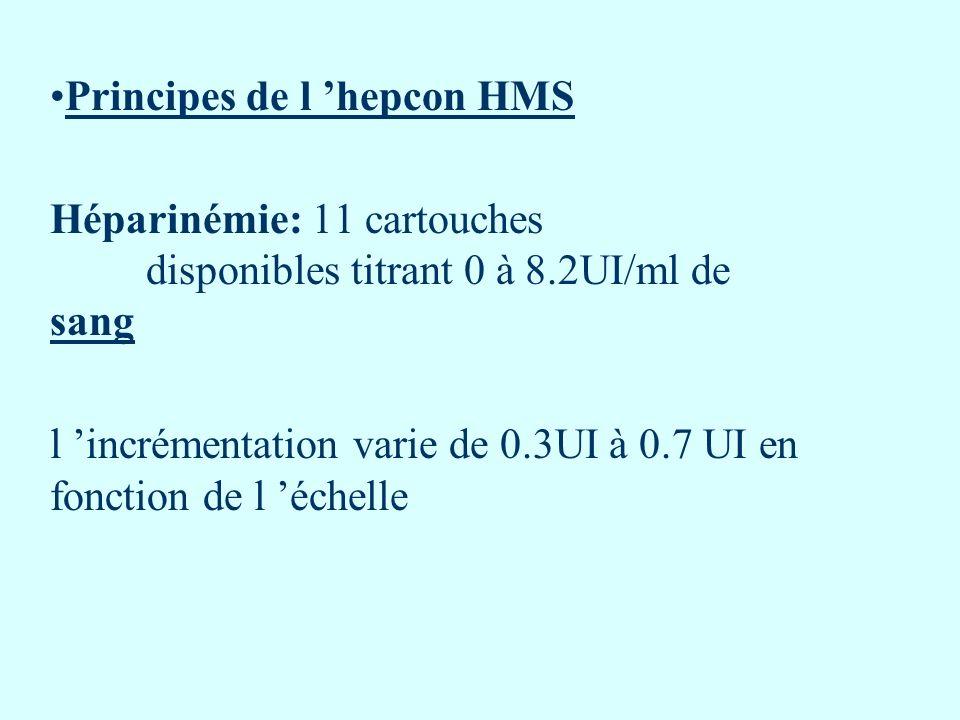 Principes de l hepcon HMS Héparinémie: 11 cartouches disponibles titrant 0 à 8.2UI/ml de sang l incrémentation varie de 0.3UI à 0.7 UI en fonction de