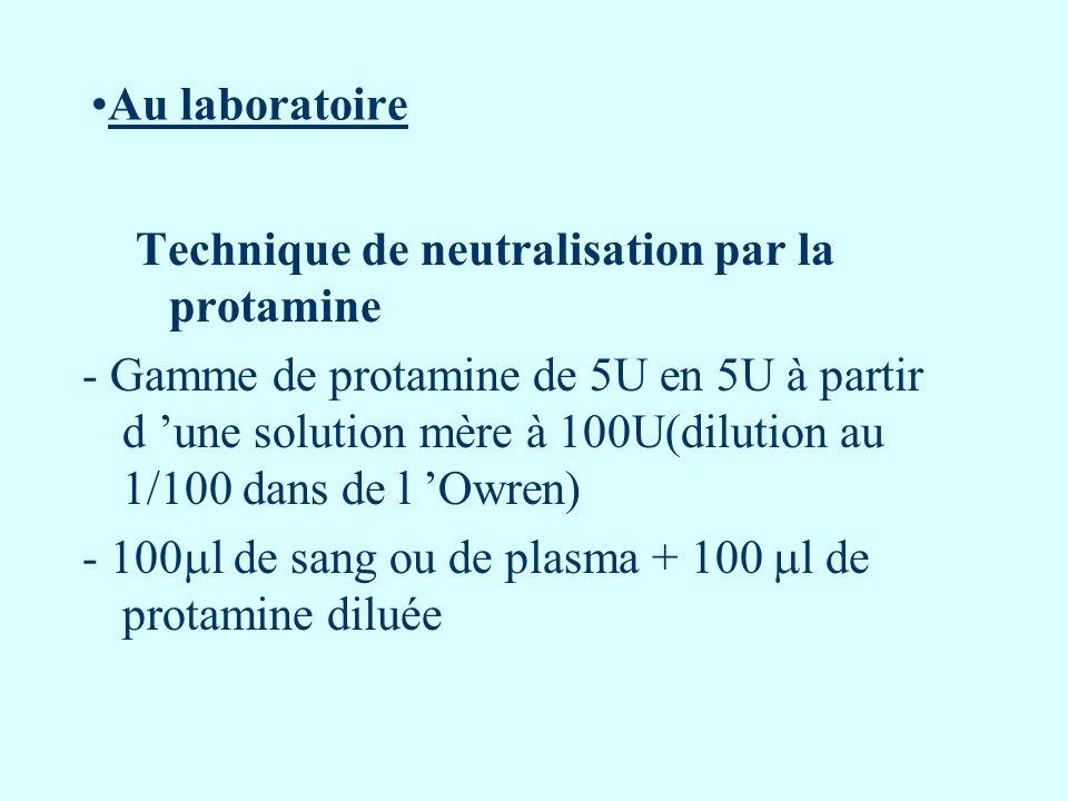 Au laboratoire Technique de neutralisation par la protamine - Gamme de protamine de 5U en 5U à partir d une solution mère à 100U(dilution au 1/100 dan