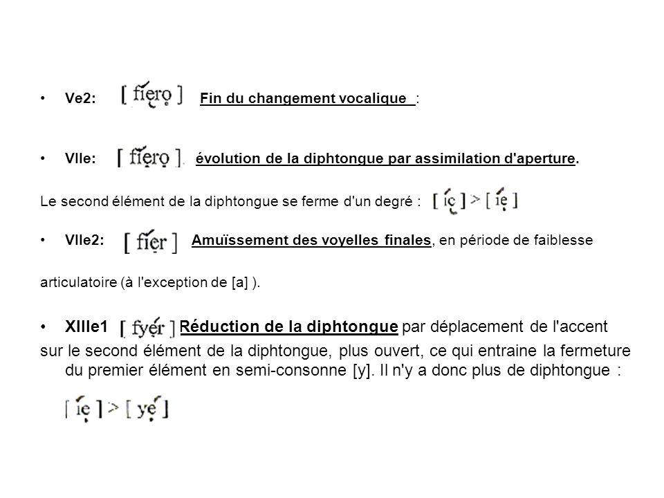 Ve2: Fin du changement vocalique : VIIe: évolution de la diphtongue par assimilation d aperture.