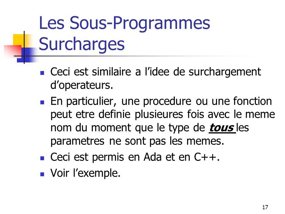 17 Les Sous-Programmes Surcharges Ceci est similaire a lidee de surchargement doperateurs.