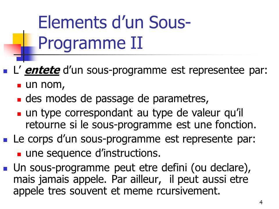 4 Elements dun Sous- Programme II L entete dun sous-programme est representee par: un nom, des modes de passage de parametres, un type correspondant au type de valeur quil retourne si le sous-programme est une fonction.