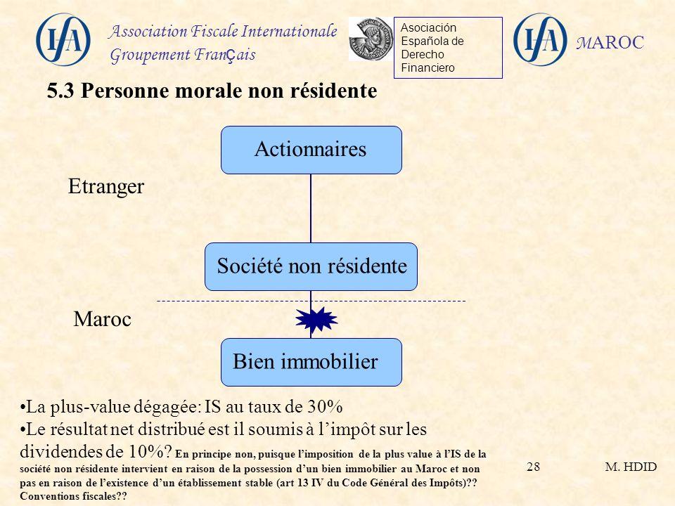 M. HDID Association Fiscale Internationale Groupement Fran ç ais Asociación Española de Derecho Financiero M AROC 28 Actionnaires Société non résident