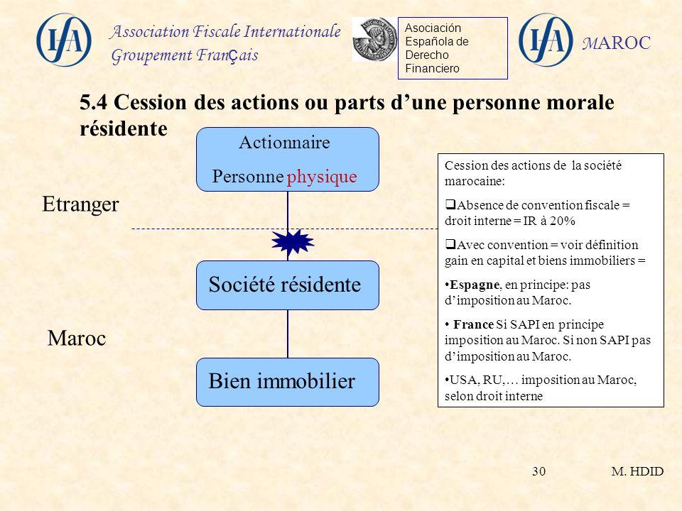 M. HDID Association Fiscale Internationale Groupement Fran ç ais Asociación Española de Derecho Financiero M AROC 30 5.4 Cession des actions ou parts