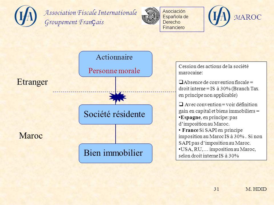 M. HDID Association Fiscale Internationale Groupement Fran ç ais Asociación Española de Derecho Financiero M AROC 31 Actionnaire Personne morale Socié