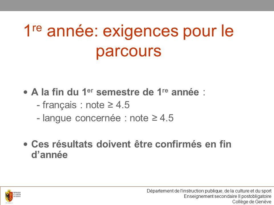 1 re année: exigences pour le parcours A la fin du 1 er semestre de 1 re année : - français : note 4.5 - langue concernée : note 4.5 Ces résultats doi